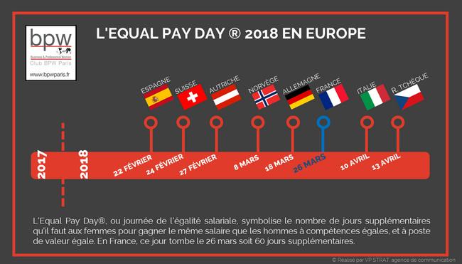 La France a encore des progrès à faire par rapport au reste de l'Europe ! 1
