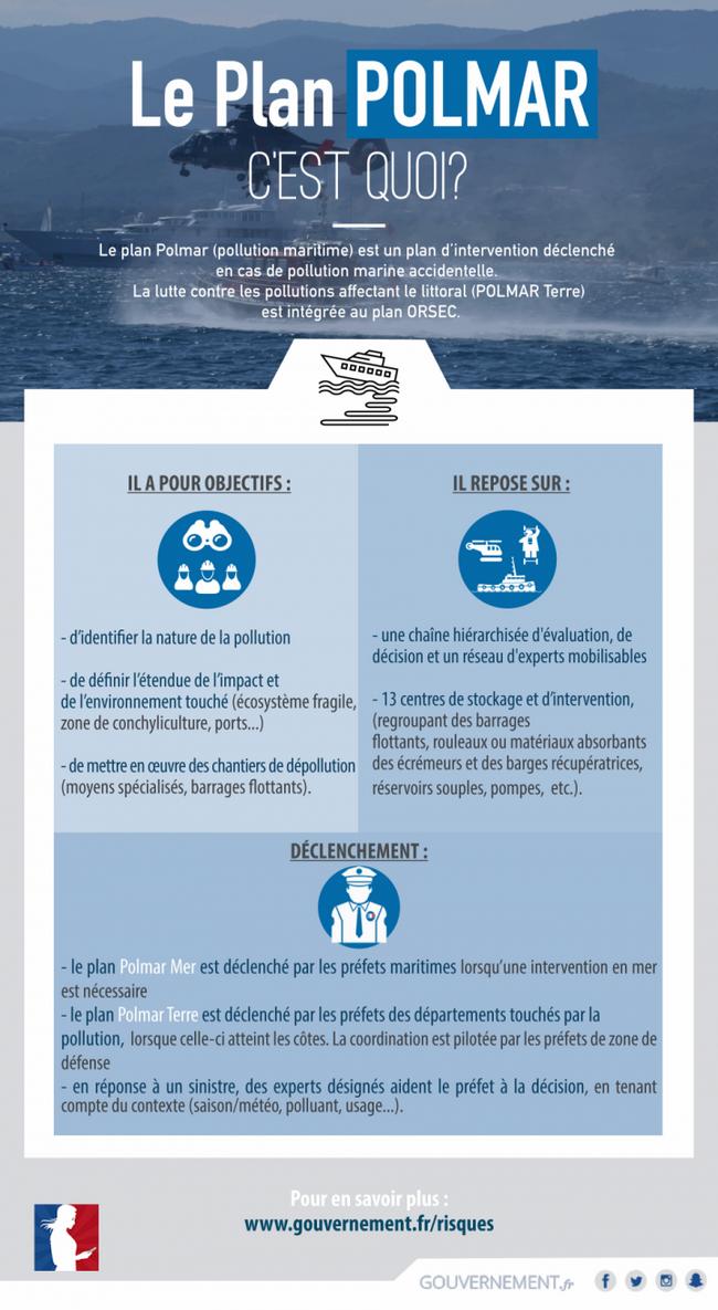 InfographieSIG-Polmar