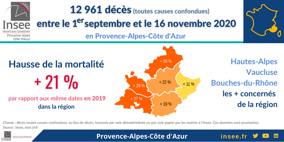 Nombre de décès enregistrés en Provence-Alpes-Côte d'Azur