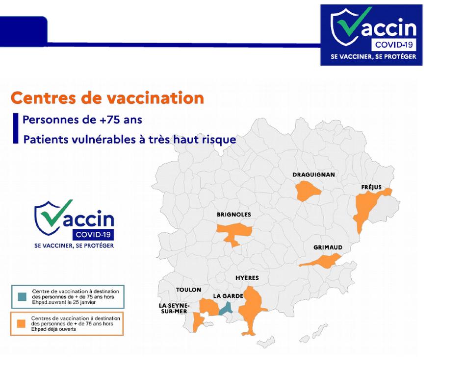 centre de vaccination dans le var