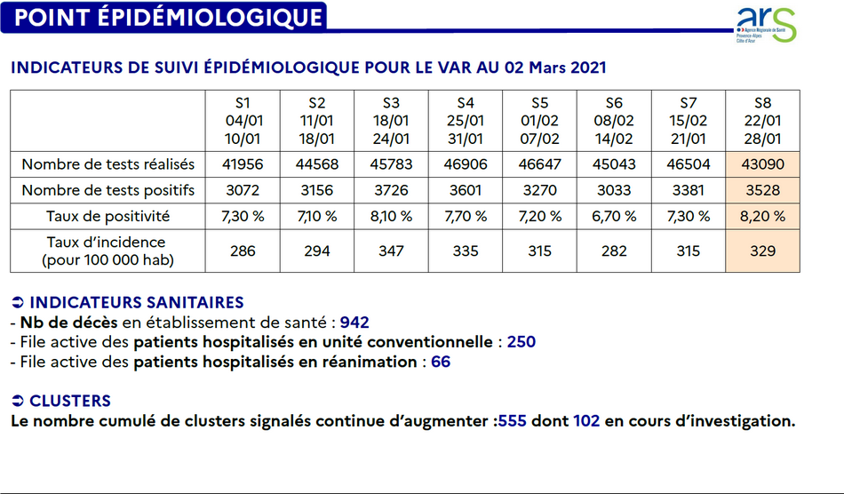 Lettre N°43 Informations Covid-19 d